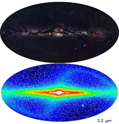 Top: An all-sky map of the Milky Way in optical wavelength (Credit: Axel Mellinger, 2000). Bottom: The COBE-DIRBE all-sky map of the Milky Way in Near-IR (Dwek et al., 1995). The ISM obscuration of the Galactic Center makes the bulge can not be easily recognised. However, near-infrared maps reveals the shape and boundaries of the bulge.